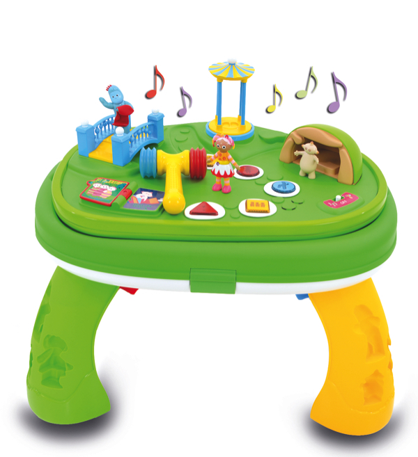 ITNG activity table